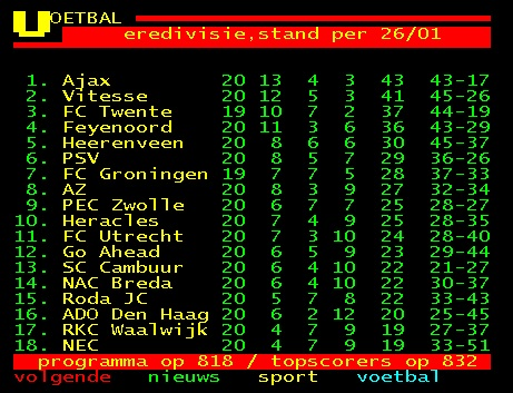 blog teletekst handhaving of degradatie januari 2014